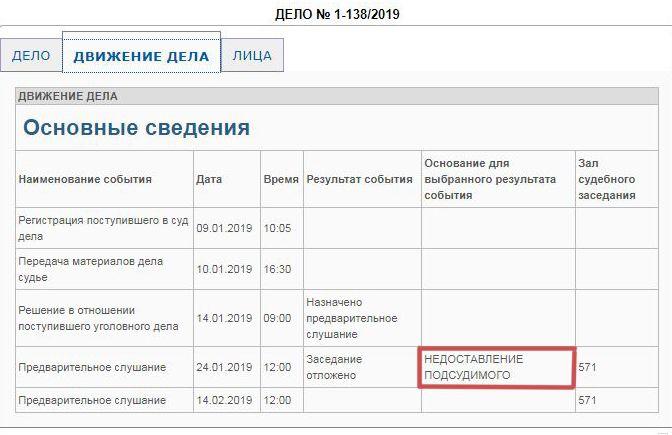 -суда_13 Куда исчез Игорь Рудников?